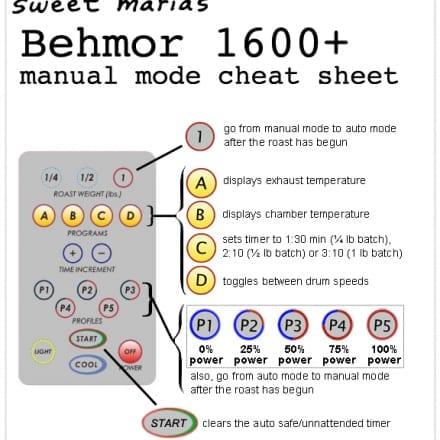 The Behmor Manual Mode Cheat Sheet