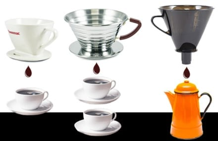 Choosing a Pour Over Brewer