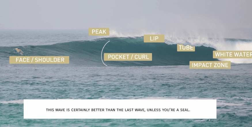 The Waves of Progress Theory