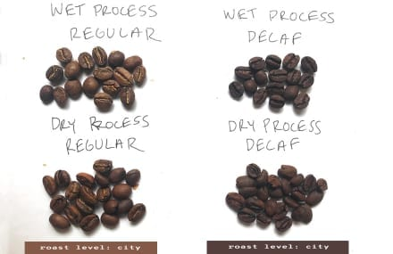 Roasting Decaf Coffee - Some Key Things to Know