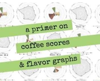 A primer on Green coffee cupping scores and flavor graphs