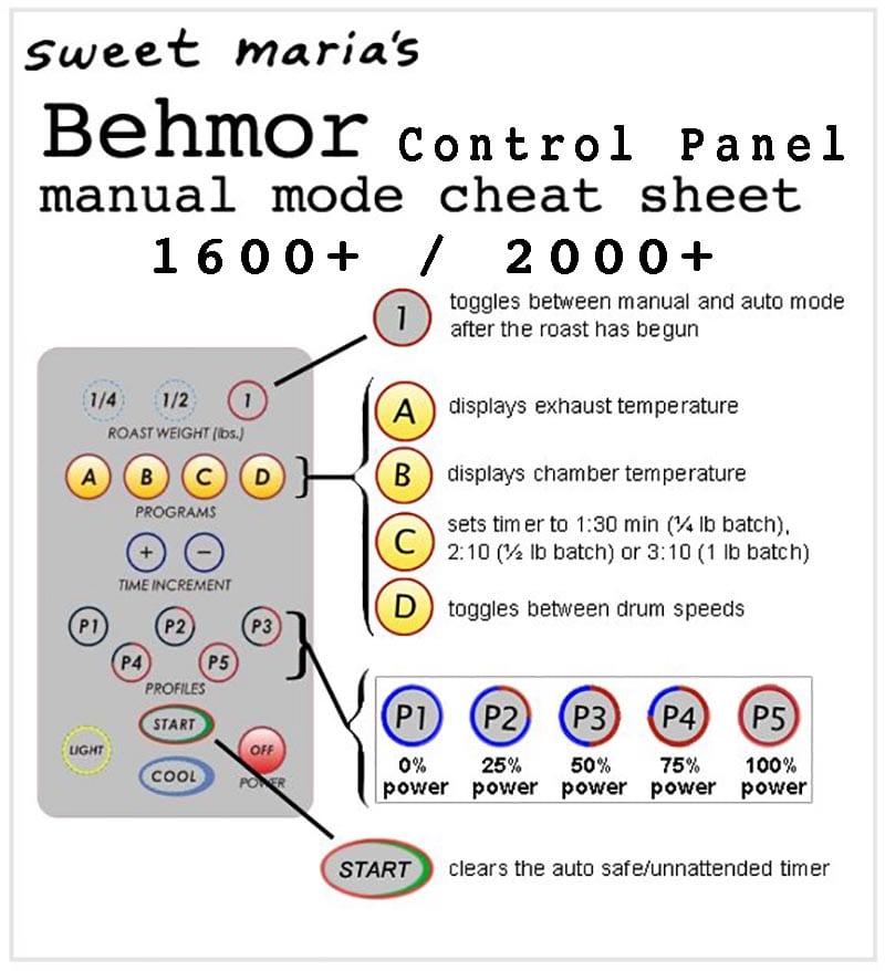 Behmor Control Panel Cheat Sheet