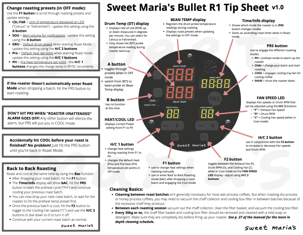 Low res preview of our  Bullet Tip Sheet Functions - this version is not for print!